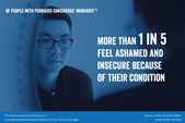 Of people with psoriasis considered 'moderate', more than 1 in 5 feel ashamed and insecure because of their condition.